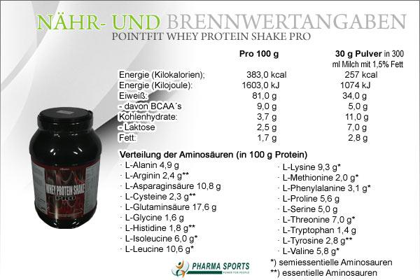 protein shake nährwerte