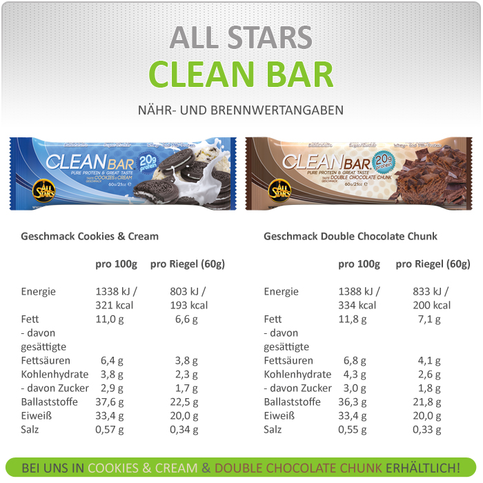 All Stars Clean Bar - Informationen wie Nähr- und Brennwerte