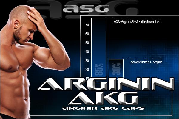 ASG Arginin AKG Caps für ein hartes Training