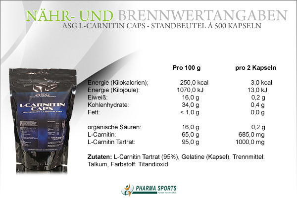 ASG L-Carnitin Caps - Nähr- und Brennwerte
