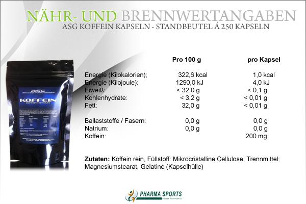 Nähr- und Brennwerte zum ASG Koffein