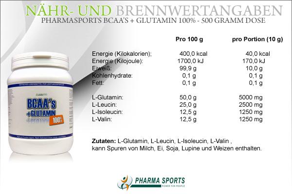 Nährwerte zum BCAA's + Glutamin 100% von Pharmasports
