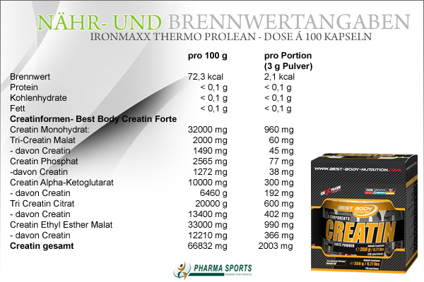 Best Body Creatin Forte Powder - Nähr- und Brennwerte