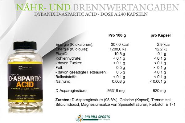Dybanix D-Aspartic Acid - Nähr- und Brennwerte