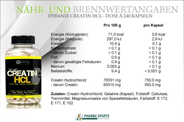 Dybanix Creatin HCL - Nähr- und Brennwerte