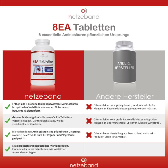 Netzeband 8EA Tabletten - einfach einzunehmen und genaustens dosieren