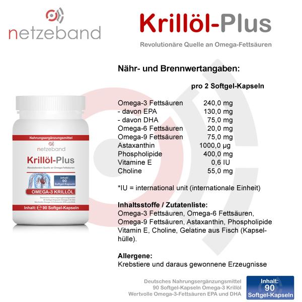 Informationen zu Netzeband Krillöl-Plus