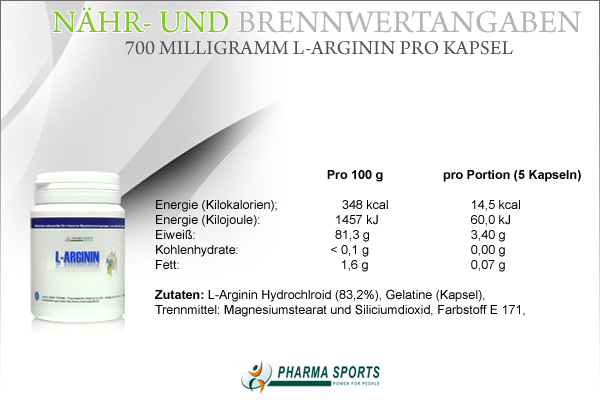 Pharmasports L-Arginin Caps - Nähr- und Brennwerte zum Produkt