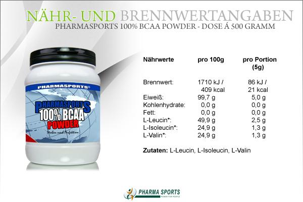 Nähr- und Brennwerte zum Pharmasports 100% BCAA Powder