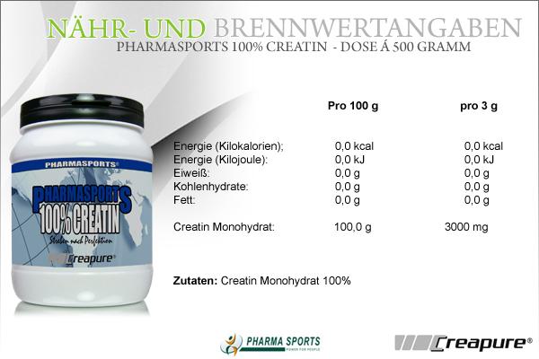 Pharmasports 100% Creatin - Nähr- und Brennwerte