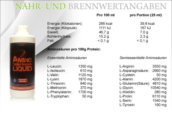 Pharmasports Amino Turbo Liquid 500000 Nähr- und Brennwerte
