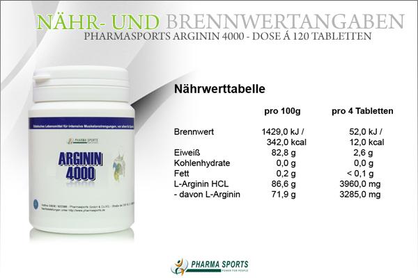 Pharmasports Arginin 4000 Informationen - Nähr- und Brennwerte
