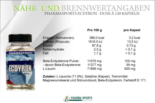 Pharmasports Ecdyron - Nähr- und Brennwerte