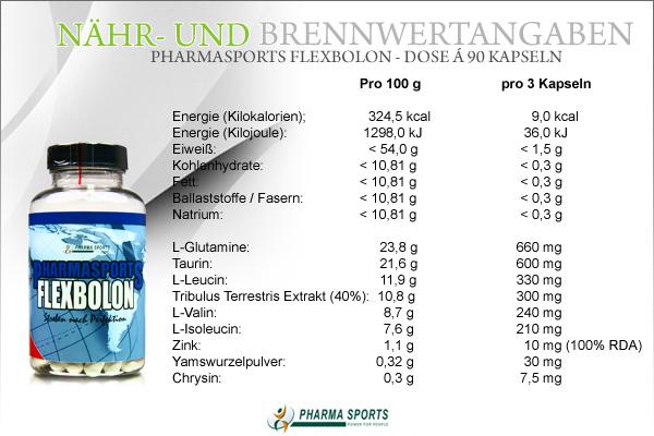 Pharmasports Flexbolon Nähr- und Brennwerte