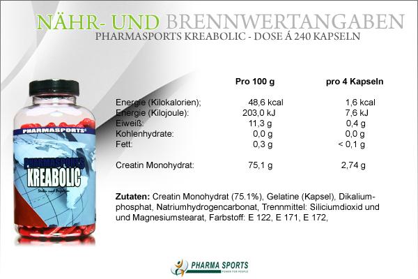 Pharmasports Kreabolic - Nähr- und Brennwerte