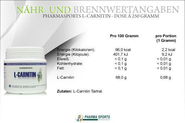 Pharmasports L-Carnitin - Dose á 250 Gramm - Nähr- und Brennwerte