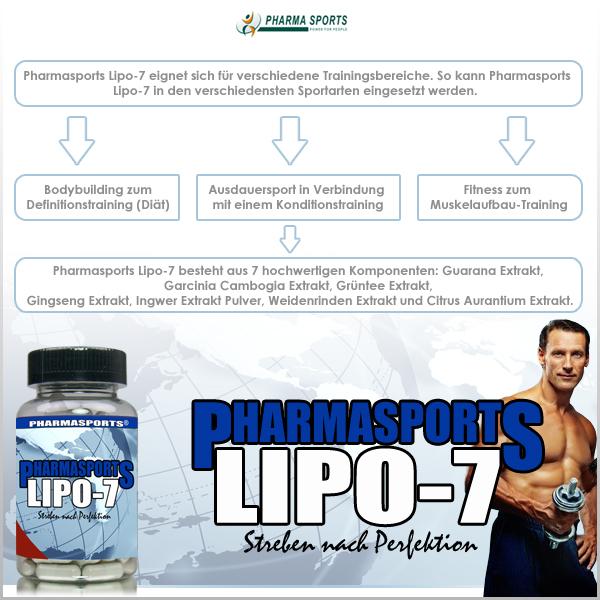 pharmasports lipo 7 zum fatburner workout zum abnehmen in. Black Bedroom Furniture Sets. Home Design Ideas