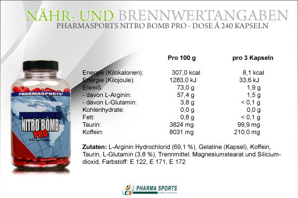 Pharmasports Nitro Bomb Pro - Nähr- und Brennwerte