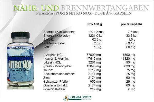Pharmasports Nitro Nox - Dose á 90 Kapseln - Nähr- und Brennwerte
