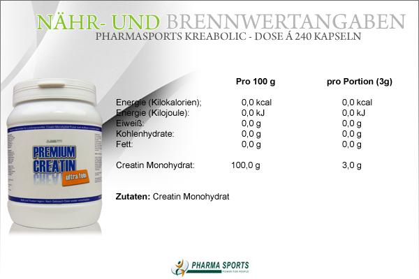 Pharmasports Premium Creatin - Nähr- und Brennwerte