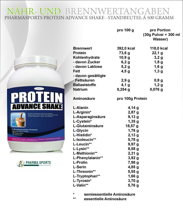 Pharmasports Protein Advance Shale - 500 Gramm - Nähr- und Brennwerte