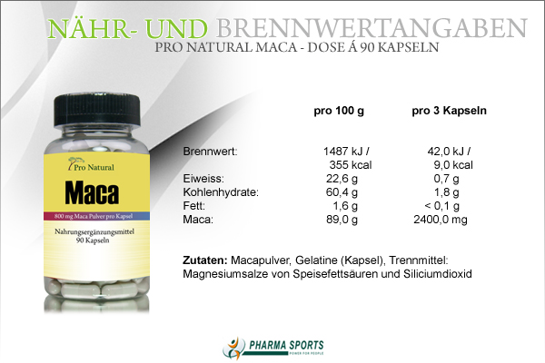 Informationen zum Pro Natural Maca