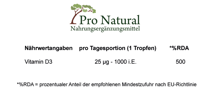 Pro Natural Vitamin D3 Flüssig Informationen