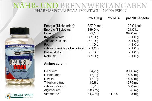 Nähr- und Brennwerte zum Pharmasports BCAA 4800 Stack
