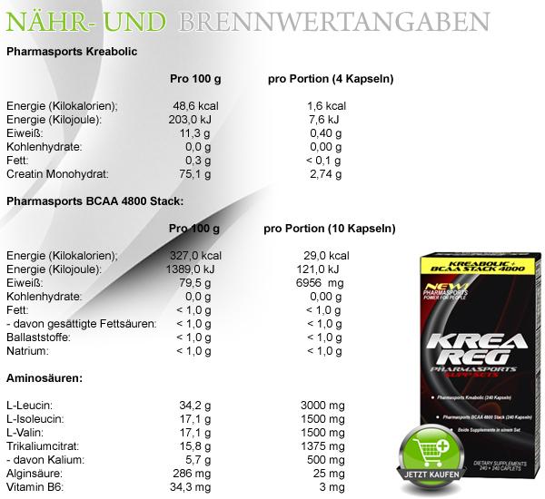 Nähr- und Brennwerte zum Pharmasports Krea Reg