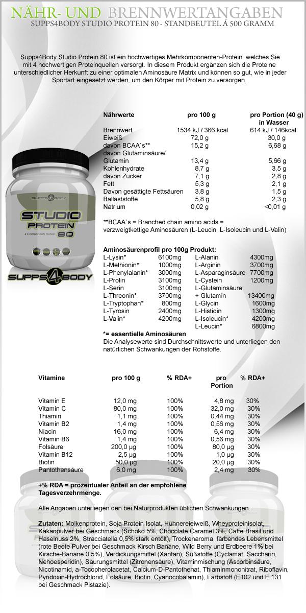 Supps4Body Studio Protein 80 - Nähr- und Brennwerte, sowie weitere wichtige Informationen