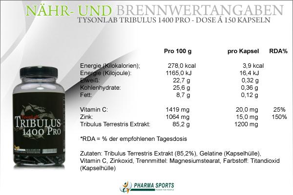 Nähr- und Brennwerte zum TysonLab Tribulus 1400 Pro