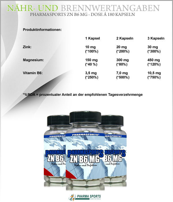 Informationen zu Pharmasports ZN B6 MG